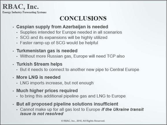 2016 Baku Conf Conclusions