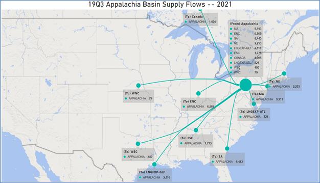 19Q3 App Basin Flows