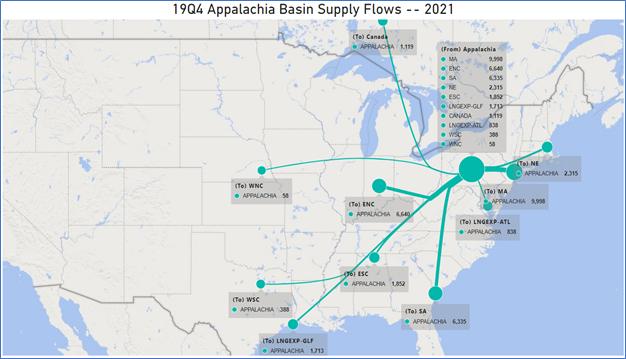 19Q4 App Basin Flows